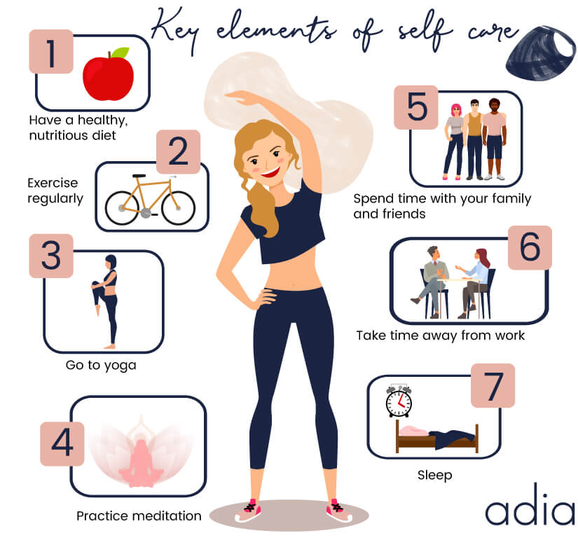 key elements of self care