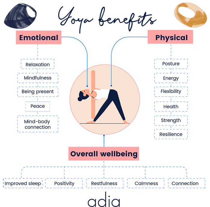 yoga benefits for mental, emotional and physical health